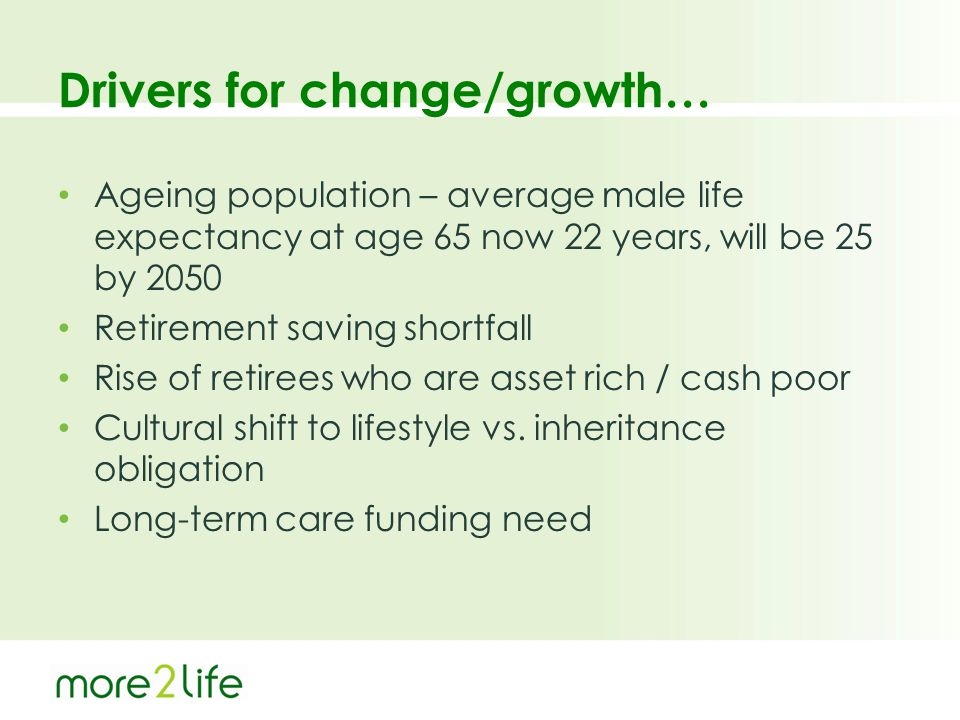 Drivers for change/growth… Ageing population – average male life expectancy at age 65 now 22 years, will be 25 by 2050 Retirement saving shortfall Ris