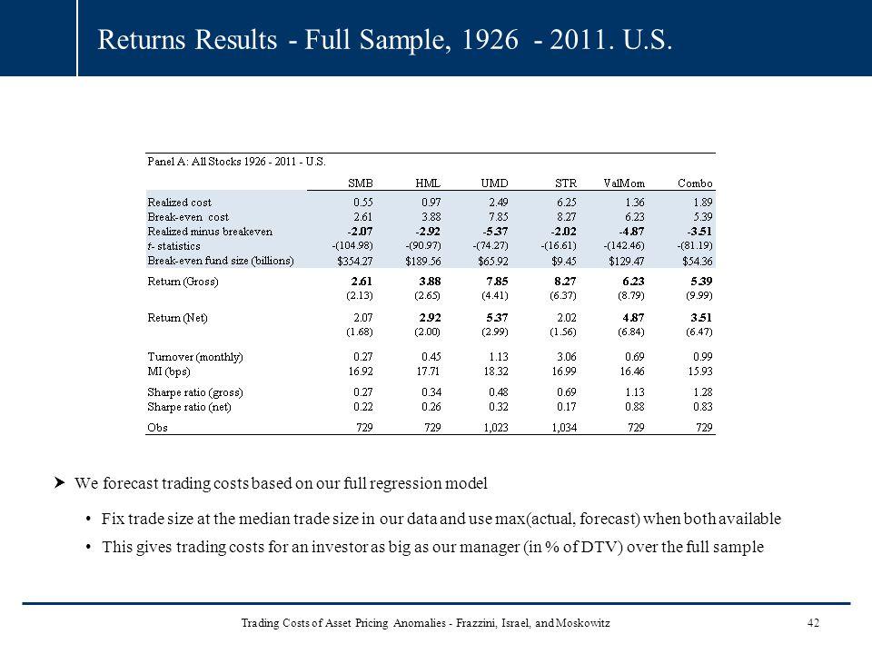 Returns Results - Full Sample, 1926 - 2011. U.S.