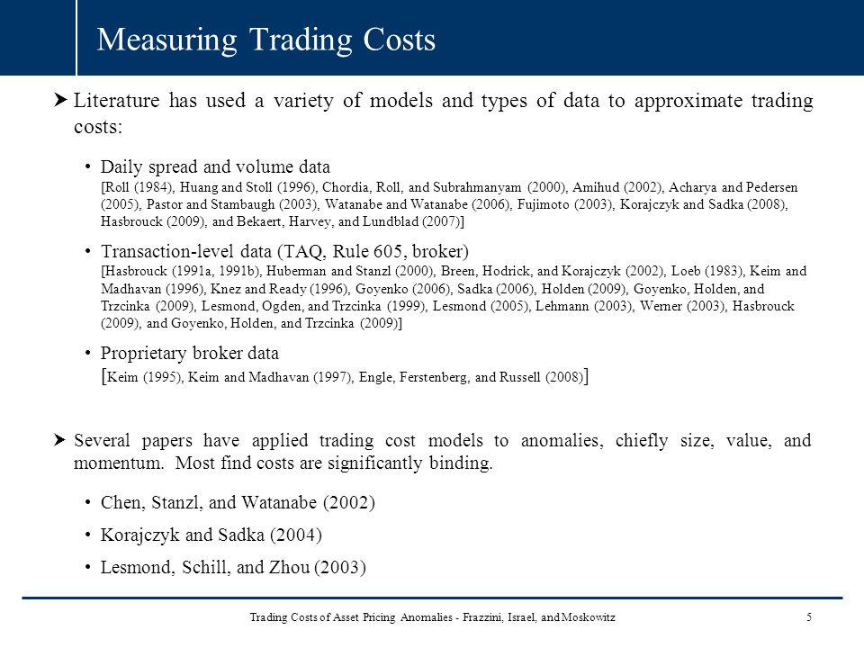 Trading Cost vs.Tracking Error Frontier, U.S.