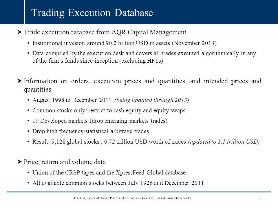 Trading Cost vs.