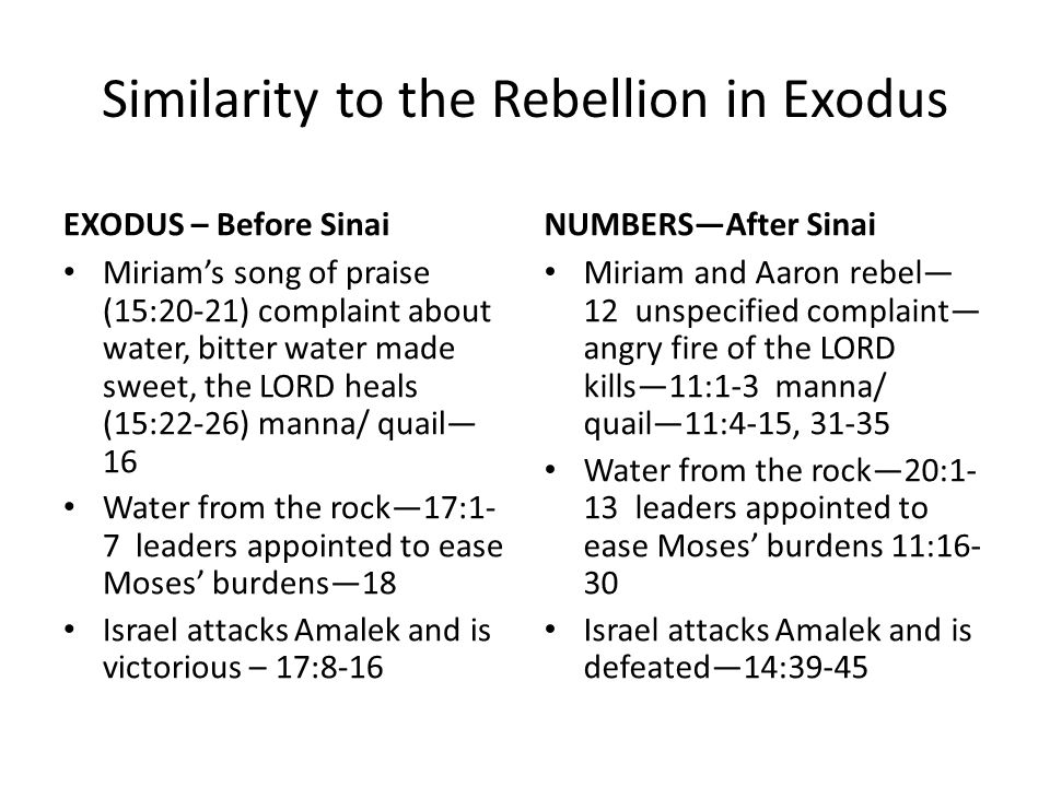 Fire at the Fringes: The First Rebellion (11:1-3) Unlike in Exodus, God does not judge complaints to be legitimate, but instead treats them as unfaithful acts.