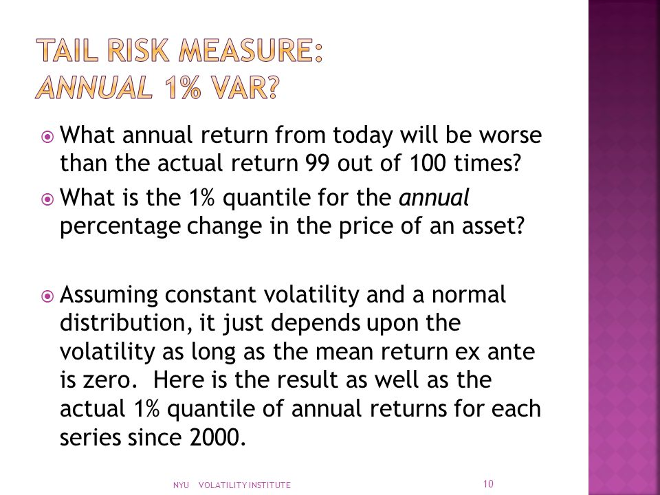  What annual return from today will be worse than the actual return 99 out of 100 times?  What is the 1% quantile for the annual percentage change i