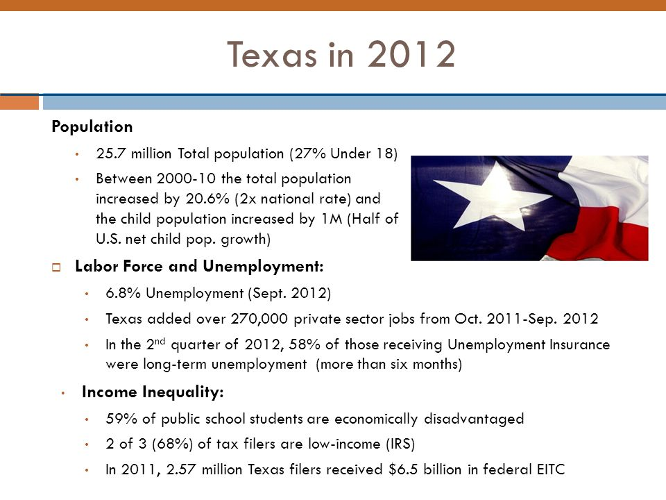 Texas in 2012 Population 25.7 million Total population (27% Under 18) Between 2000-10 the total population increased by 20.6% (2x national rate) and the child population increased by 1M (Half of U.S.