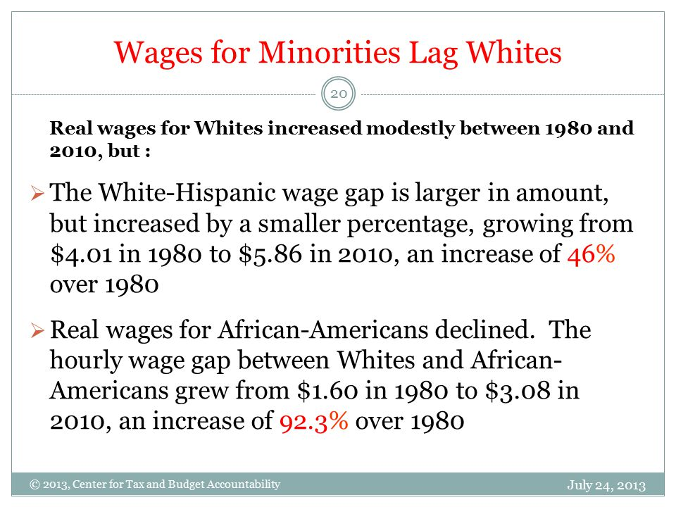 Wages for Minorities Lag Whites July 24, 2013 20 © 2013, Center for Tax and Budget Accountability Real wages for Whites increased modestly between 1980 and 2010, but :  The White-Hispanic wage gap is larger in amount, but increased by a smaller percentage, growing from $4.01 in 1980 to $5.86 in 2010, an increase of 46% over 1980  Real wages for African-Americans declined.