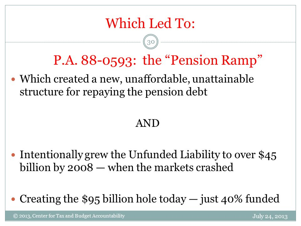 Which Led To: July 24, 2013 30 © 2013, Center for Tax and Budget Accountability P.A.