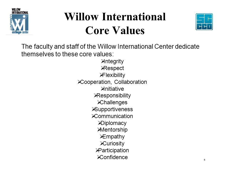 Willow International Core Values The faculty and staff of the Willow International Center dedicate themselves to these core values:  Integrity  Respect  Flexibility  Cooperation, Collaboration  Initiative  Responsibility  Challenges  Supportiveness  Communication  Diplomacy  Mentorship  Empathy  Curiosity  Participation  Confidence 4
