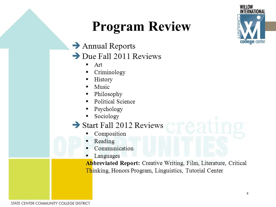  Annual Reports  Due Fall 2011 Reviews  Art  Criminology  History  Music  Philosophy  Political Science  Psychology  Sociology  Start Fall 2012 Reviews  Composition  Reading  Communication  Languages Abbreviated Report: Creative Writing, Film, Literature, Critical Thinking, Honors Program, Linguistics, Tutorial Center 9 Program Review