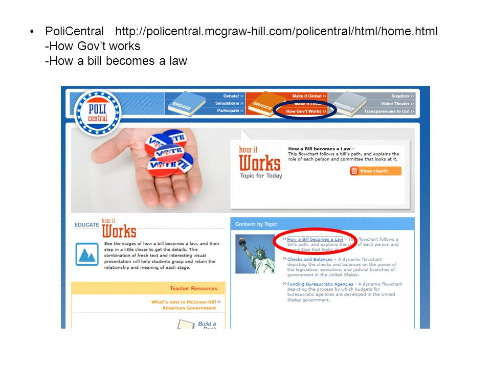 PoliCentral http://policentral.mcgraw-hill.com/policentral/html/home.html -How Gov't works -How a bill becomes a law