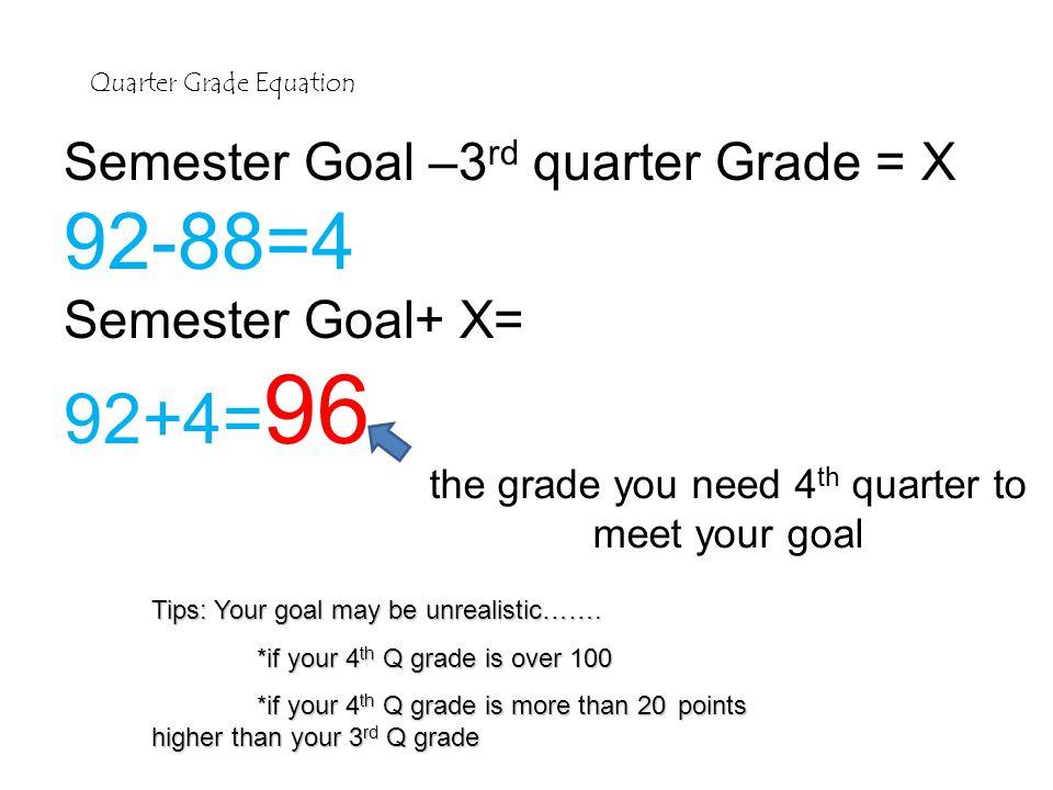 Quarter Grade Equation Semester Goal –3 rd quarter Grade = X 92-88=4 Semester Goal+ X= 92+4= 96 the grade you need 4 th quarter to meet your goal Tips