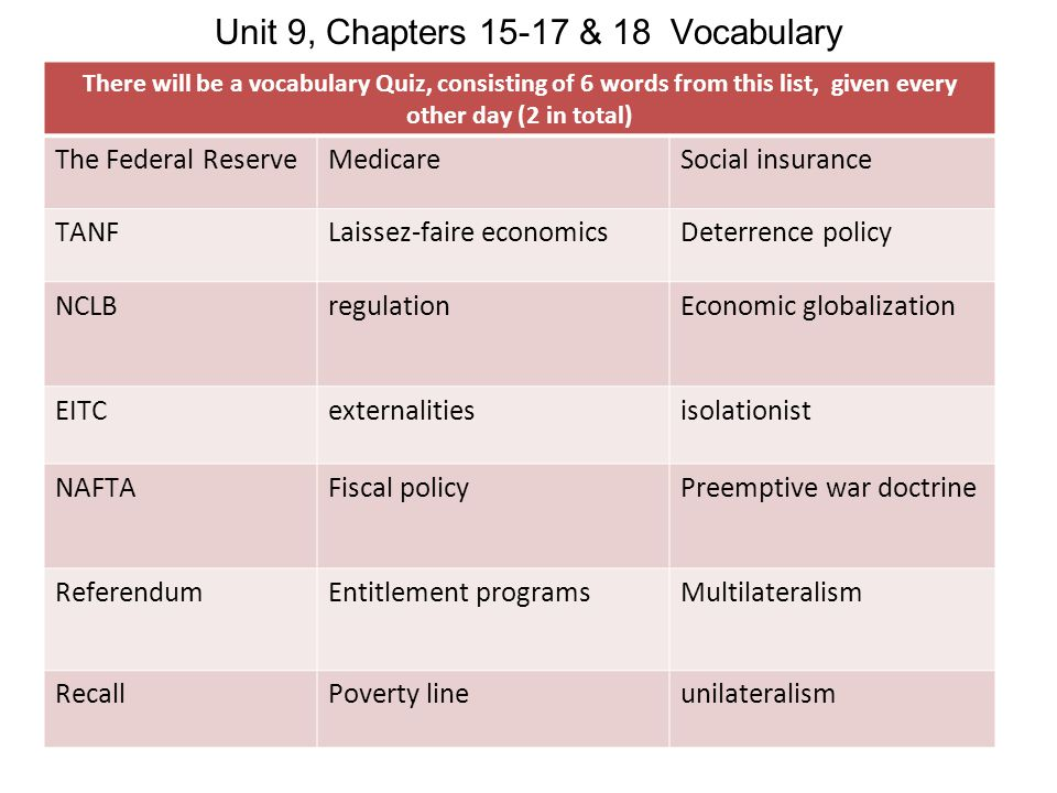 Unit 9, Chapters 15-17 & 18 Vocabulary There will be a vocabulary Quiz, consisting of 6 words from this list, given every other day (2 in total) The F