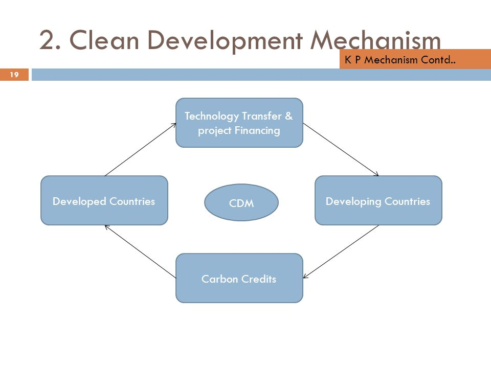 2. Clean Development Mechanism Developed CountriesDeveloping Countries Carbon Credits Technology Transfer & project Financing CDM K P Mechanism Contd.