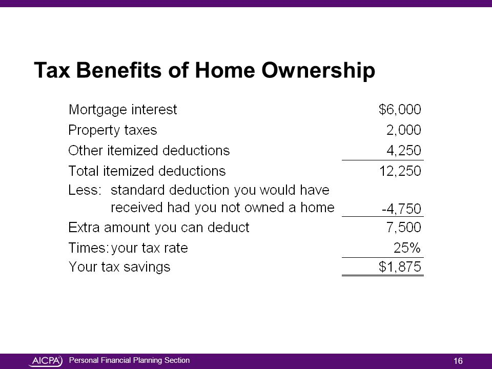 Personal Financial Planning Section Tax Benefits of Home Ownership 16