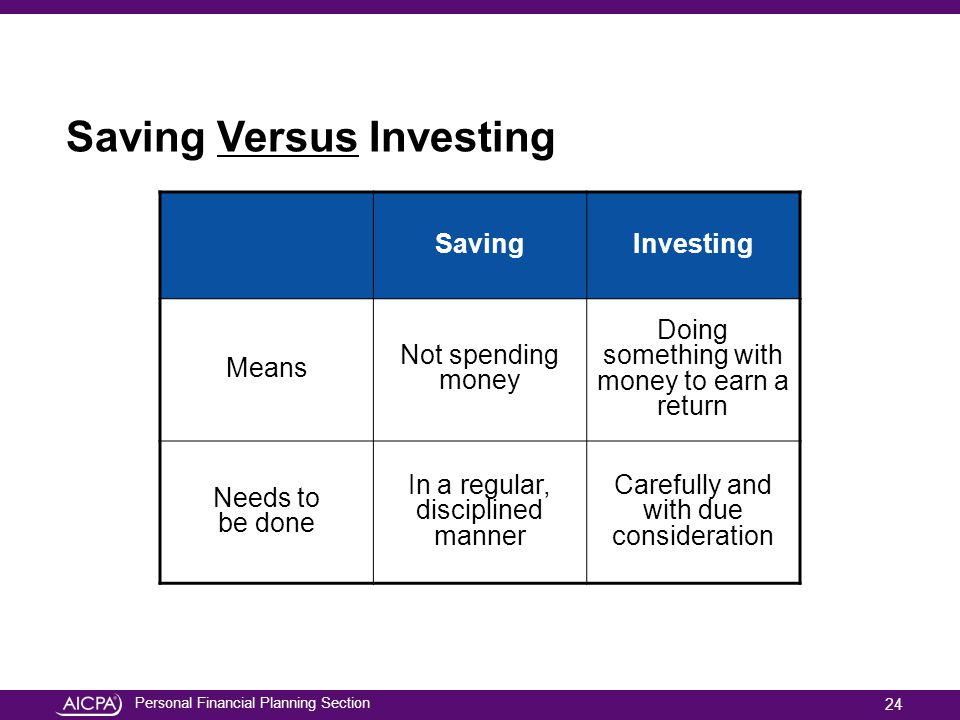 Personal Financial Planning Section Saving Versus Investing SavingInvesting Means Not spending money Doing something with money to earn a return Needs