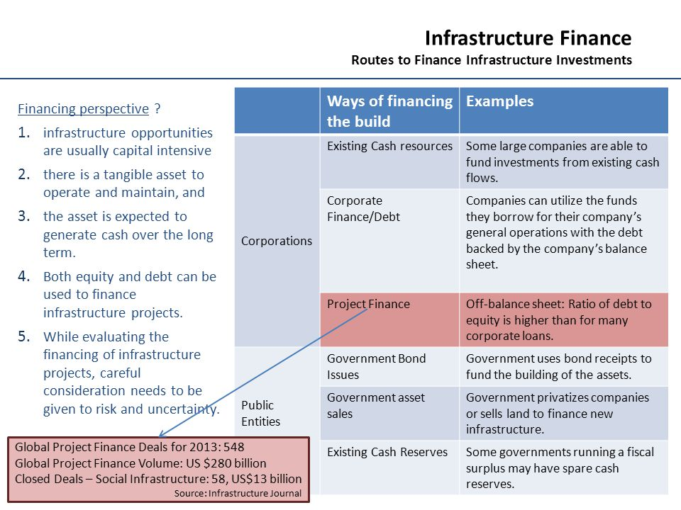 12 Financing perspective ? 1. infrastructure opportunities are usually capital intensive 2. there is a tangible asset to operate and maintain, and 3.