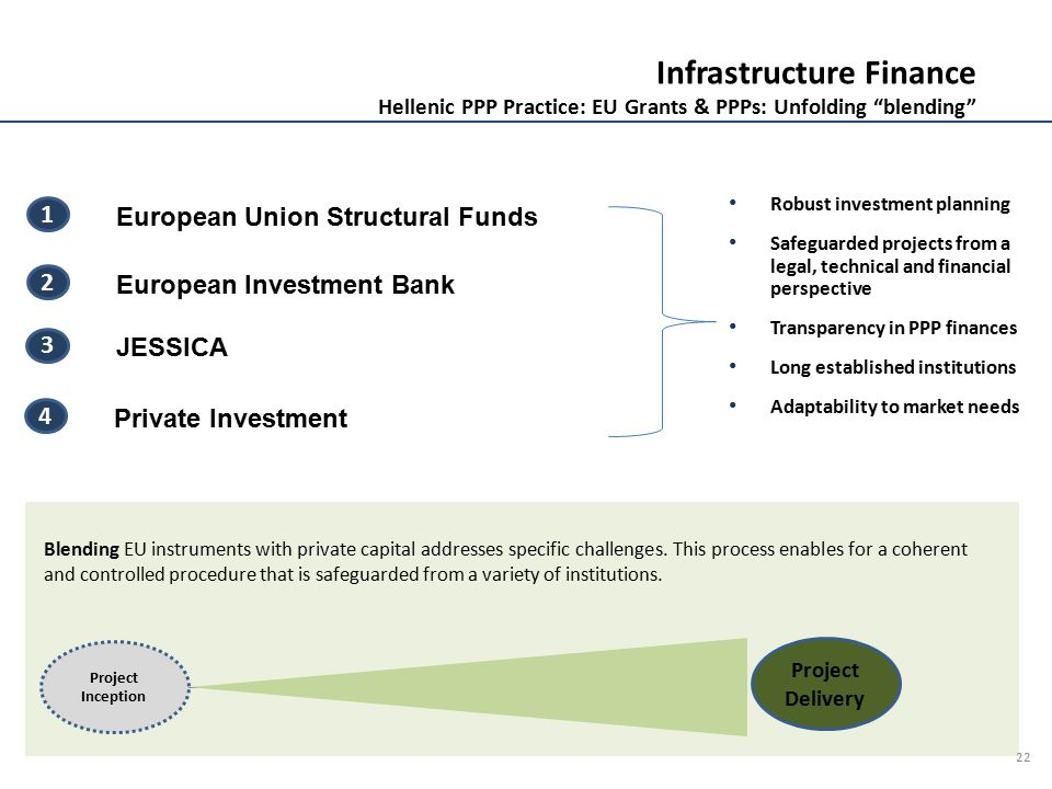 """Infrastructure Finance Hellenic PPP Practice: EU Grants & PPPs: Unfolding """"blending"""" 22 Robust investment planning Safeguarded projects from a legal,"""