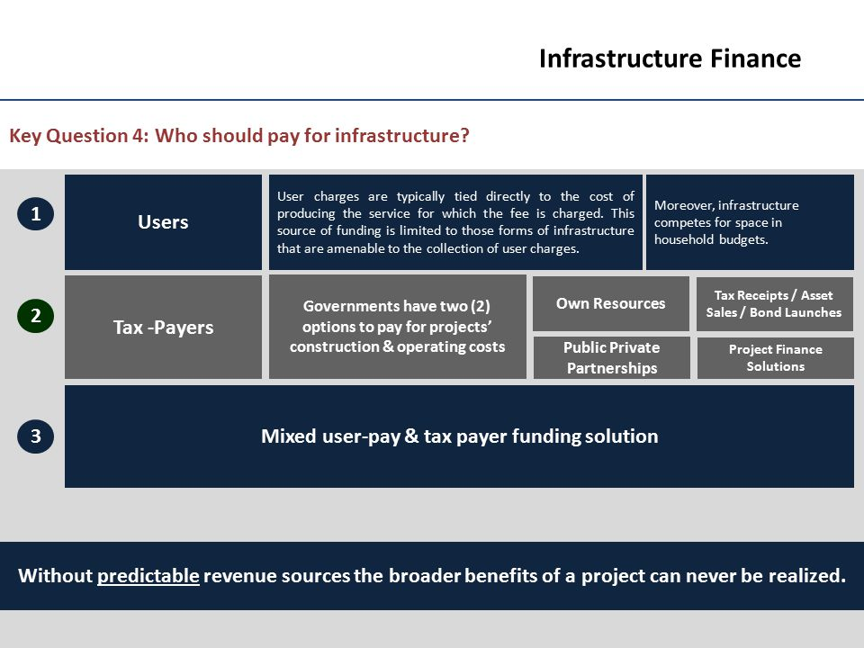 7 Infrastructure Finance Key Question 4: Who should pay for infrastructure? Governments have two (2) options to pay for projects' construction & opera