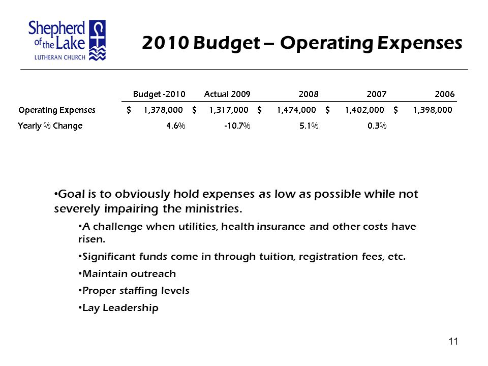 2010 Budget – Operating Expenses Goal is to obviously hold expenses as low as possible while not severely impairing the ministries.