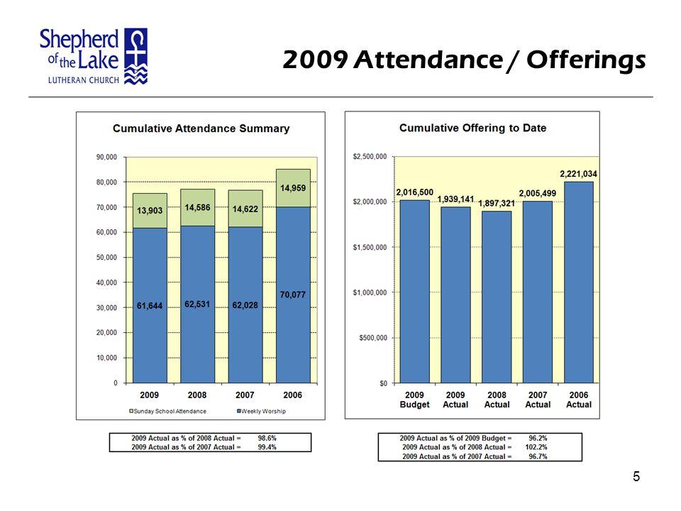 2009 Attendance / Offerings 5