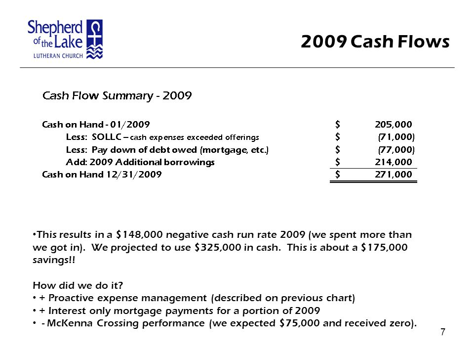 2009 Cash Flows This results in a $148,000 negative cash run rate 2009 (we spent more than we got in).
