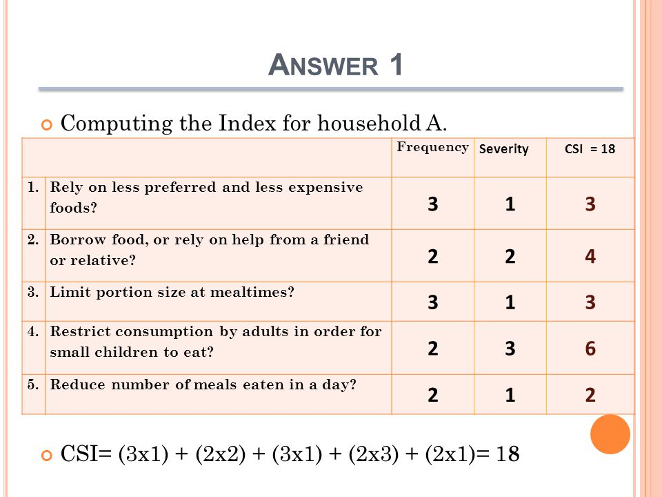 A NSWER 1 Frequency SeverityCSI = 18 1. Rely on less preferred and less expensive foods? 313 2. Borrow food, or rely on help from a friend or relative
