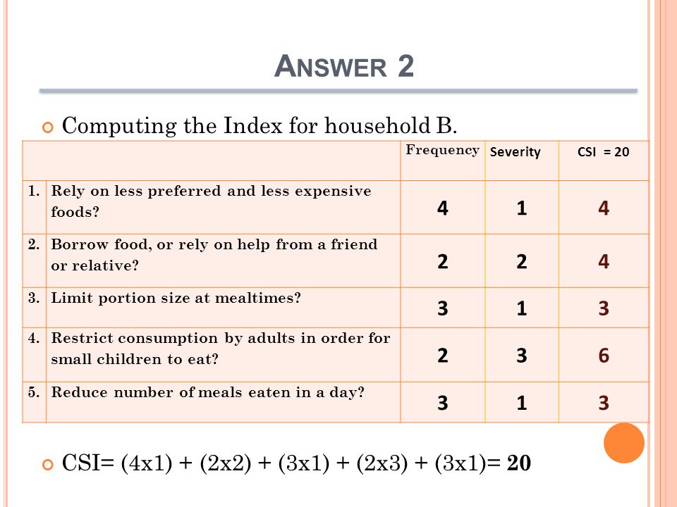 A NSWER 2 Frequency SeverityCSI = 20 1. Rely on less preferred and less expensive foods? 414 2. Borrow food, or rely on help from a friend or relative