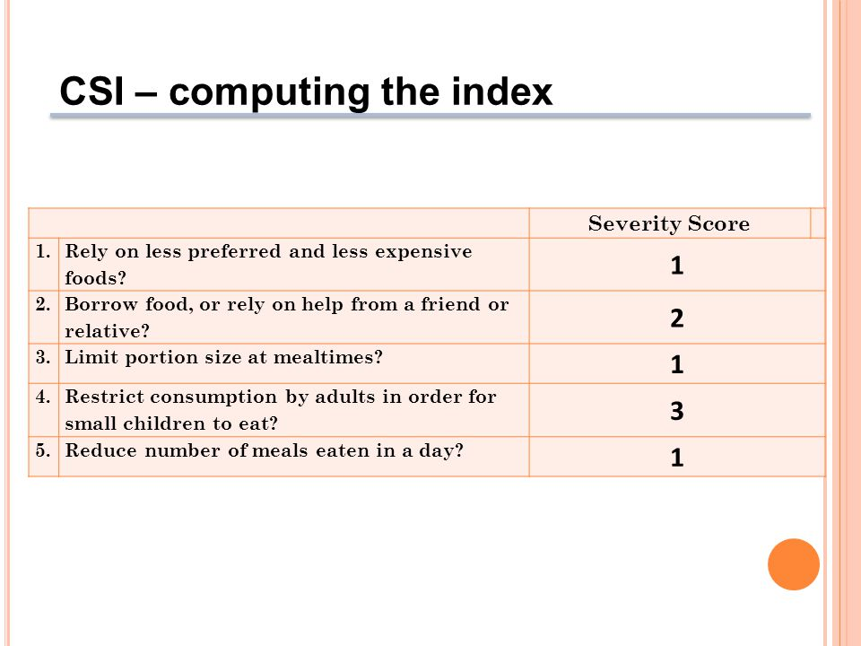 Severity Score 1. Rely on less preferred and less expensive foods? 1 2. Borrow food, or rely on help from a friend or relative? 2 3.Limit portion size