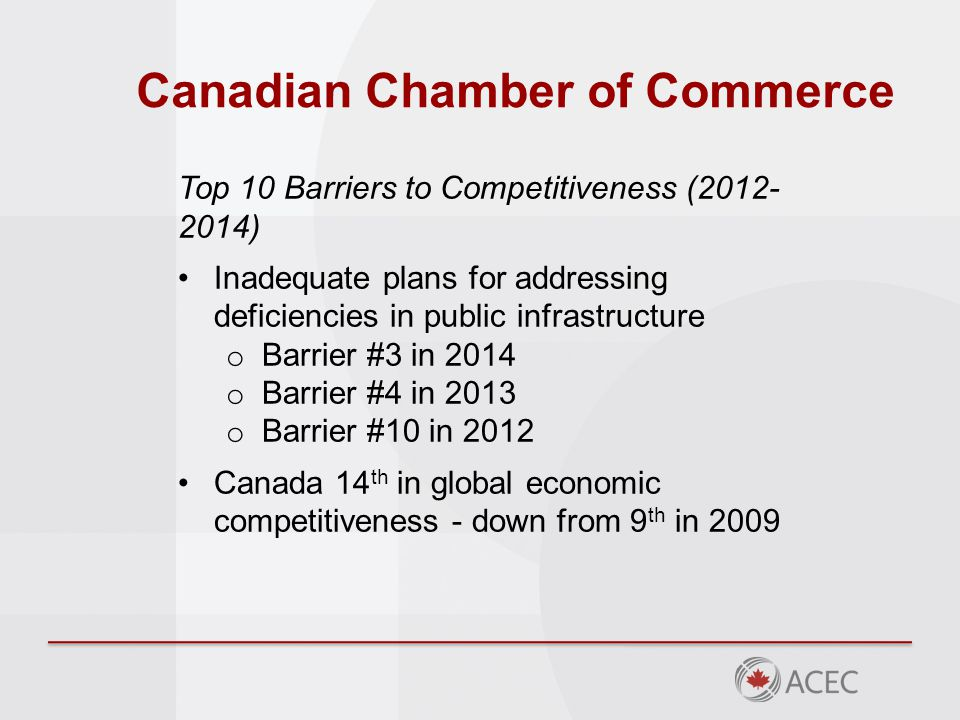 Canadian Chamber of Commerce Top 10 Barriers to Competitiveness (2012- 2014) Inadequate plans for addressing deficiencies in public infrastructure o Barrier #3 in 2014 o Barrier #4 in 2013 o Barrier #10 in 2012 Canada 14 th in global economic competitiveness - down from 9 th in 2009