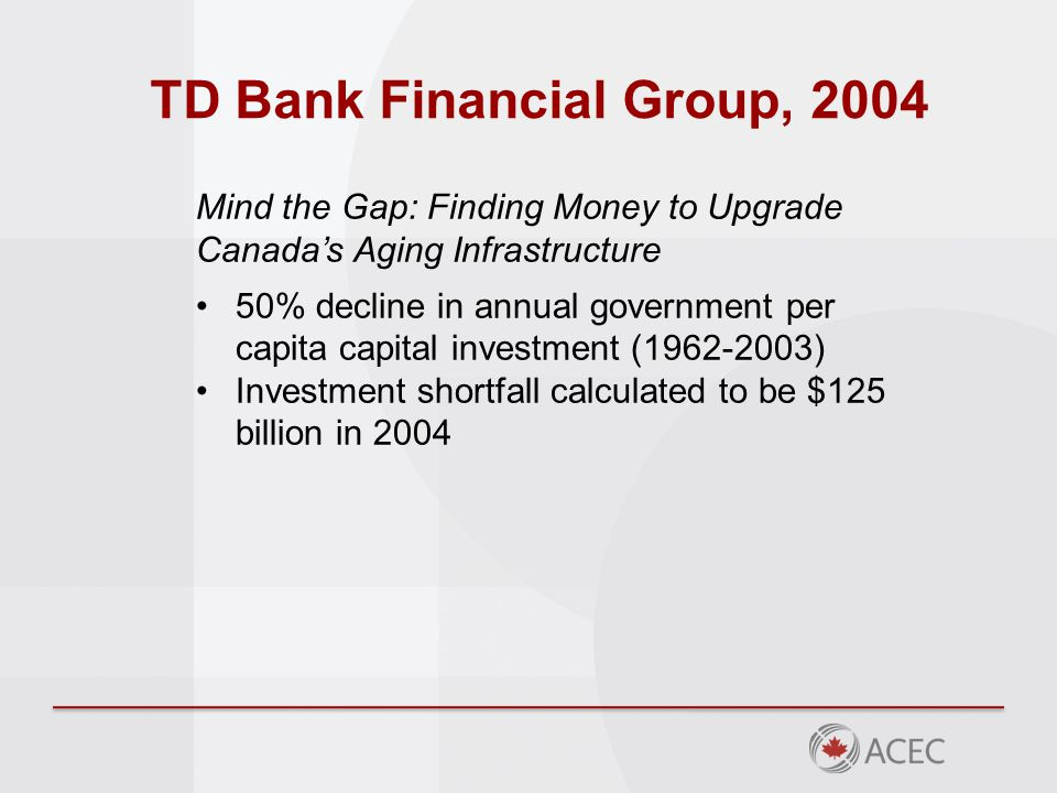 TD Bank Financial Group, 2004 Mind the Gap: Finding Money to Upgrade Canada's Aging Infrastructure 50% decline in annual government per capita capital investment (1962-2003) Investment shortfall calculated to be $125 billion in 2004