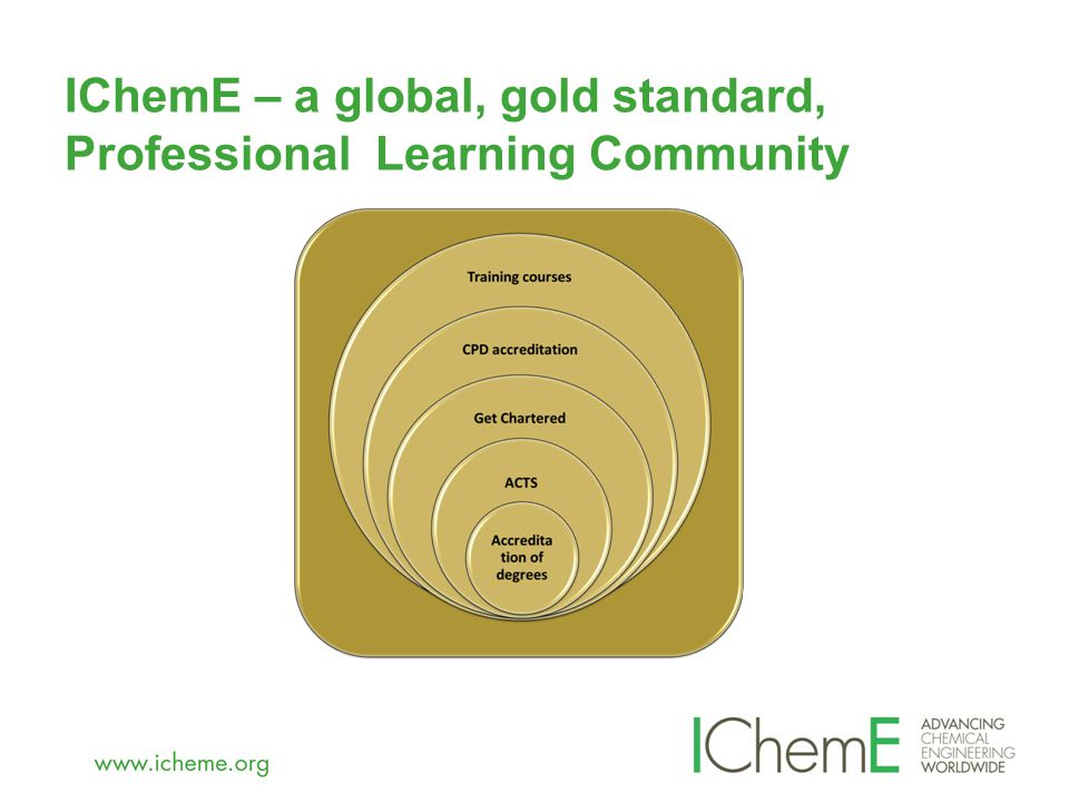 IChemE – a global, gold standard, Professional Learning Community