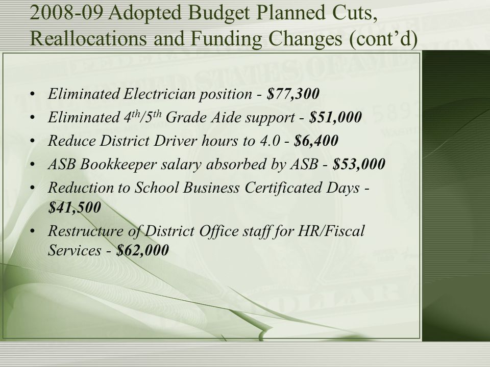 2008-09 Adopted Budget Planned Cuts, Reallocations and Funding Changes (cont'd) Eliminated Electrician position - $77,300 Eliminated 4 th /5 th Grade Aide support - $51,000 Reduce District Driver hours to 4.0 - $6,400 ASB Bookkeeper salary absorbed by ASB - $53,000 Reduction to School Business Certificated Days - $41,500 Restructure of District Office staff for HR/Fiscal Services - $62,000
