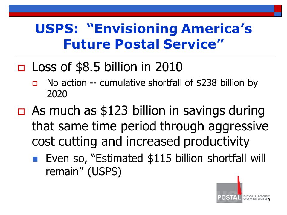 USPS: Envisioning America's Future Postal Service  Loss of $8.5 billion in 2010  No action -- cumulative shortfall of $238 billion by 2020  As much as $123 billion in savings during that same time period through aggressive cost cutting and increased productivity Even so, Estimated $115 billion shortfall will remain (USPS) 9