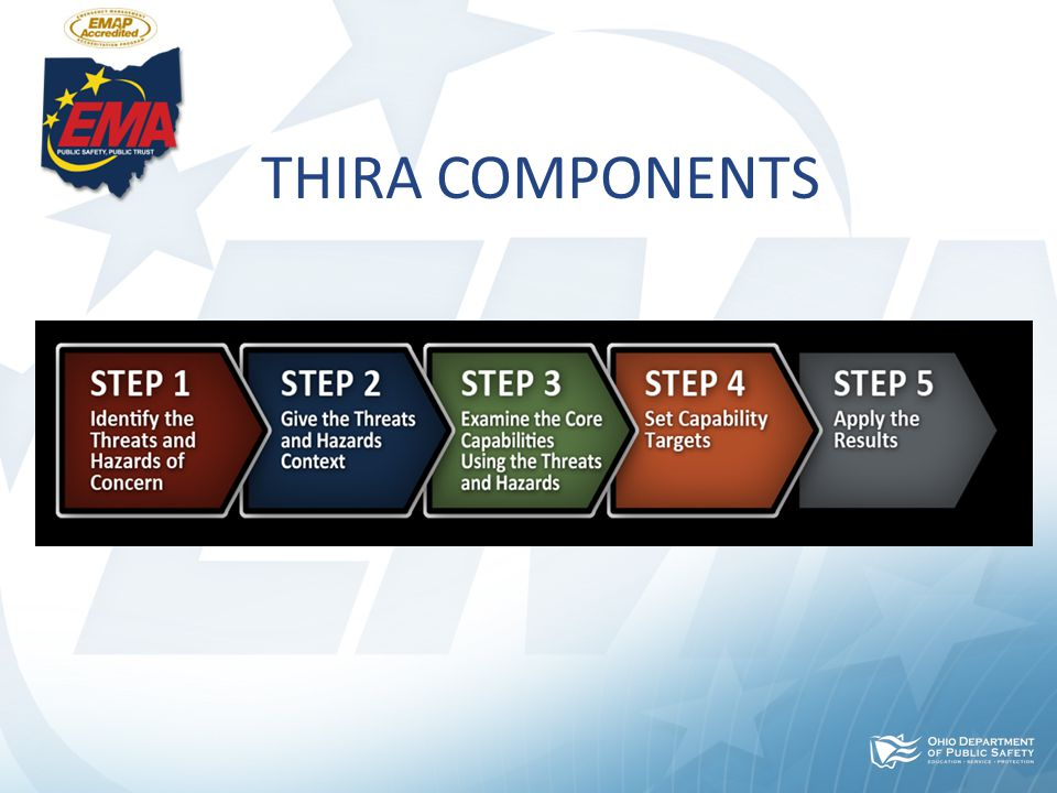 THIRA COMPONENTS