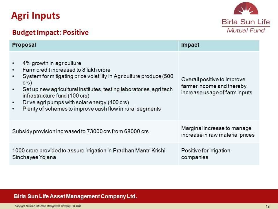 Copyright: Birla Sun Life Asset Management Company Ltd. 2008 Birla Sun Life Asset Management Company Ltd. 12 ProposalImpact 4% growth in agriculture F