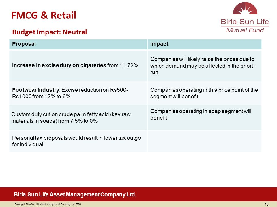 Copyright: Birla Sun Life Asset Management Company Ltd. 2008 Birla Sun Life Asset Management Company Ltd. ProposalImpact Increase in excise duty on ci