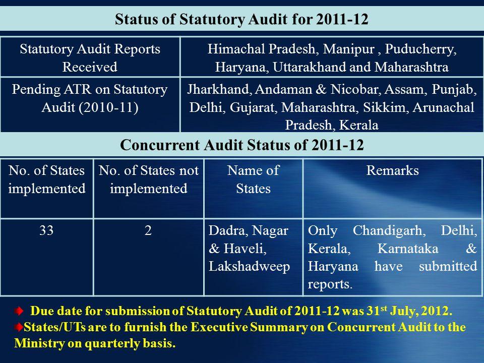 Status of Statutory Audit for 2011-12 Statutory Audit Reports Received Himachal Pradesh, Manipur, Puducherry, Haryana, Uttarakhand and Maharashtra Pen