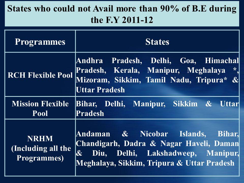 States who could not Avail more than 90% of B.E during the F.Y 2011-12 ProgrammesStates RCH Flexible Pool Andhra Pradesh, Delhi, Goa, Himachal Pradesh, Kerala, Manipur, Meghalaya *, Mizoram, Sikkim, Tamil Nadu, Tripura* & Uttar Pradesh Mission Flexible Pool Bihar, Delhi, Manipur, Sikkim & Uttar Pradesh NRHM (Including all the Programmes) Andaman & Nicobar Islands, Bihar, Chandigarh, Dadra & Nagar Haveli, Daman & Diu, Delhi, Lakshadweep, Manipur, Meghalaya, Sikkim, Tripura & Uttar Pradesh