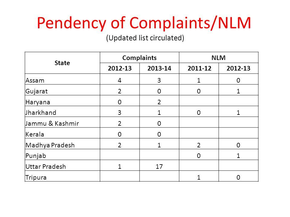 Pendency of Complaints/NLM (Updated list circulated) State ComplaintsNLM 2012-132013-14 2011-122012-13 Assam4310 Gujarat2001 Haryana02 Jharkhand3101 Jammu & Kashmir20 Kerala00 Madhya Pradesh2120 Punjab 01 Uttar Pradesh117 Tripura 10