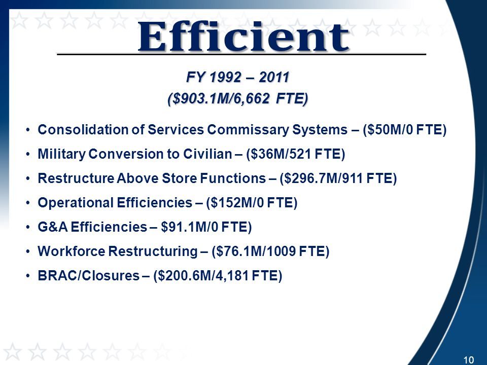 Consolidation of Services Commissary Systems – ($50M/0 FTE) Military Conversion to Civilian – ($36M/521 FTE) Restructure Above Store Functions – ($296.7M/911 FTE) Operational Efficiencies – ($152M/0 FTE) G&A Efficiencies – $91.1M/0 FTE) Workforce Restructuring – ($76.1M/1009 FTE) BRAC/Closures – ($200.6M/4,181 FTE) FY 1992 – 2011 ($903.1M/6,662 FTE) 10