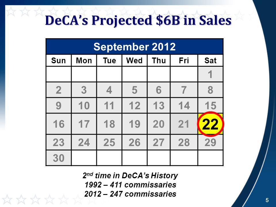 5 DeCA's Projected $6B in Sales September 2012 SunMonTueWedThuFriSat 1 2345678 9101112131415 161718192021 22 23242526272829 30 2 nd time in DeCA's His