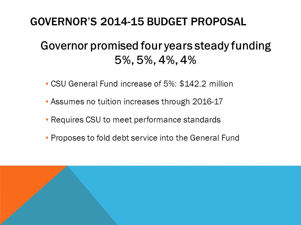 GOVERNOR'S 2014-15 BUDGET PROPOSAL Governor promised four years steady funding 5%, 5%, 4%, 4% CSU General Fund increase of 5%: $142.2 million Assumes no tuition increases through 2016-17 Requires CSU to meet performance standards Proposes to fold debt service into the General Fund