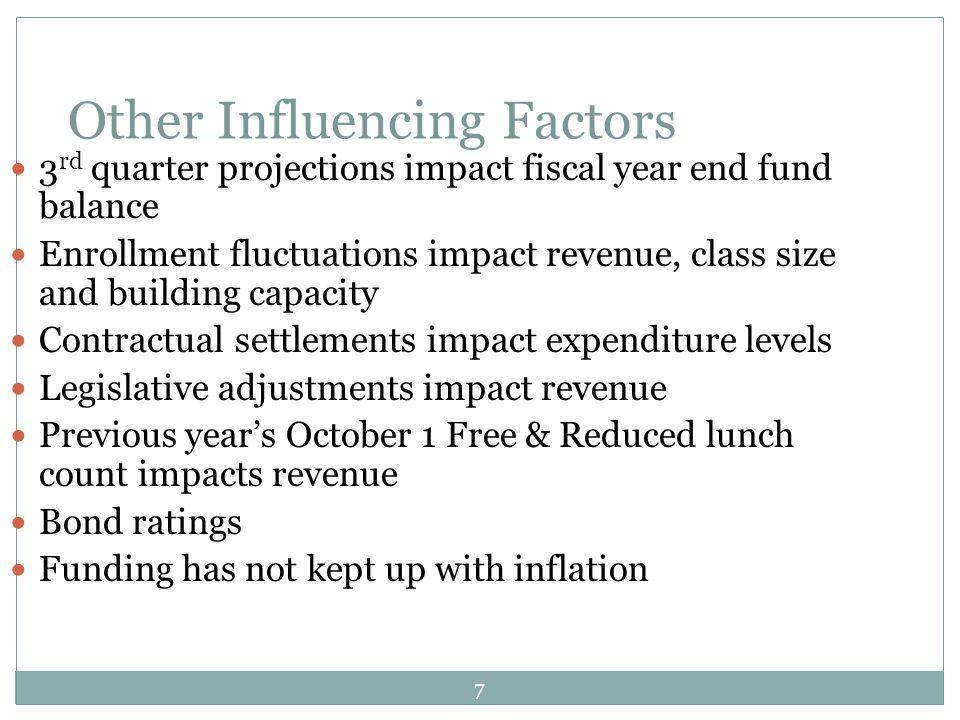 Groveland Park Budget 2015-16