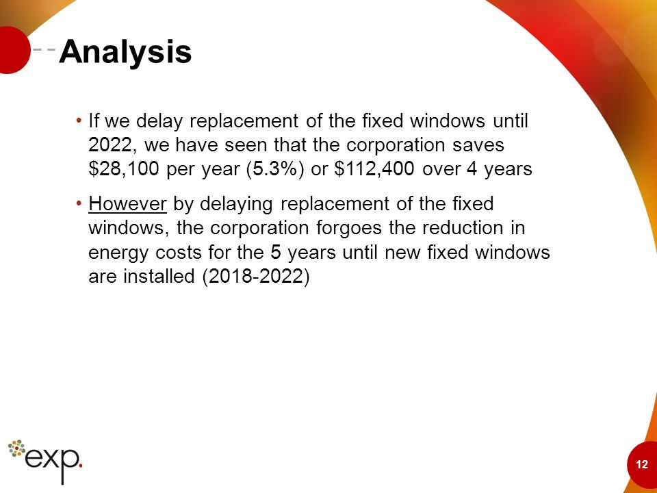 12 Analysis If we delay replacement of the fixed windows until 2022, we have seen that the corporation saves $28,100 per year (5.3%) or $112,400 over 4 years However by delaying replacement of the fixed windows, the corporation forgoes the reduction in energy costs for the 5 years until new fixed windows are installed (2018-2022)
