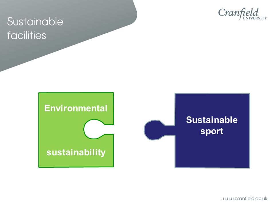 Sustainable facilities Environmental sustainability Sustainable sport