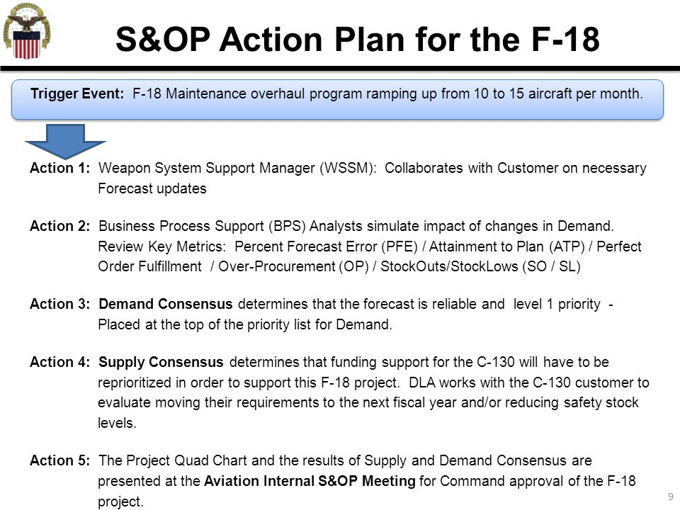 10 F-18 Project Quad Chart Aviation Demand Chain Issues Issue w/supportability of F-18 Overhaul Program Production will ramp up to 15 aircraft per month (180/yr) 150 critical items -100% replacement items (100) + Safety critical Items (50) -High supportability for 150 items will allow 15/mo overhaul rate Supply Chain Outstanding Issues Obligation Authority required to support this $150M, $50M increase over previous year OA will need to come from the C-130 platform to support this Path Forward Short-Term Monitor PR/contracts for SO/SL (ongoing always) 150 healthy NSNs ( ( 4 PRs pending award and 31 PO s) Long-Term Continue to collaborate with suppliers to ensure they have the production capacity to meet these requirements S&OP Approval Date 18 Jun 09 Short-Term : Issued SC email 8 Jul 09 Key Performance Indicators Customer Service Critical OTOF: 81.85% ; POF 65.57% Forecasting Accuracy Critical Abs PFE 24.5 Dec-Feb 10; Critical DPA 59.7% Execution Critical ATP 68.5% (Feb 10) Impacts Positive…Health improvement monthly on NSNs due to getting PR awarded and early deliveries.