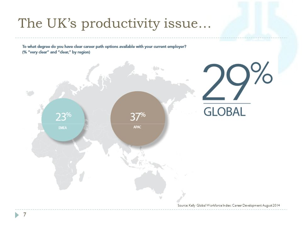 The UK's productivity issue… 7 Source: Kelly Global Workforce Index: Career Development August 2014