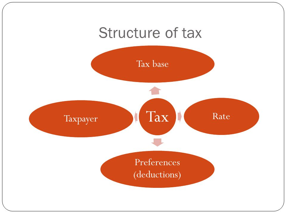 Proportional, progressive, regressive, and lump-sum An important feature of tax systems is the percentage of the tax burden as it relates to income or consumption.