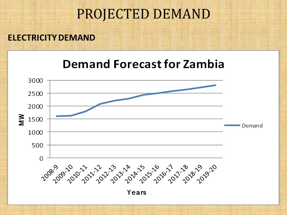 PROJECTED DEMAND CONT'D FROM THE GRAPH IT CAN BE SEEN THAT UNLESS THE PLANNED GENERATION PROJECTS COME ON STREAM, THERE WILL BE A GENERATION DEFICIT IN THE COMING YEARS.