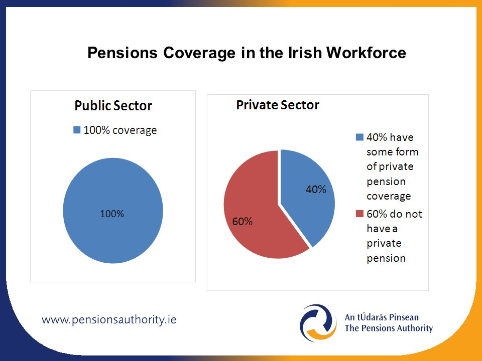 Pensions Coverage in the Irish Workforce