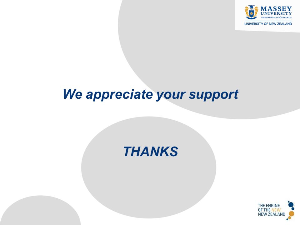 We appreciate your support THANKS