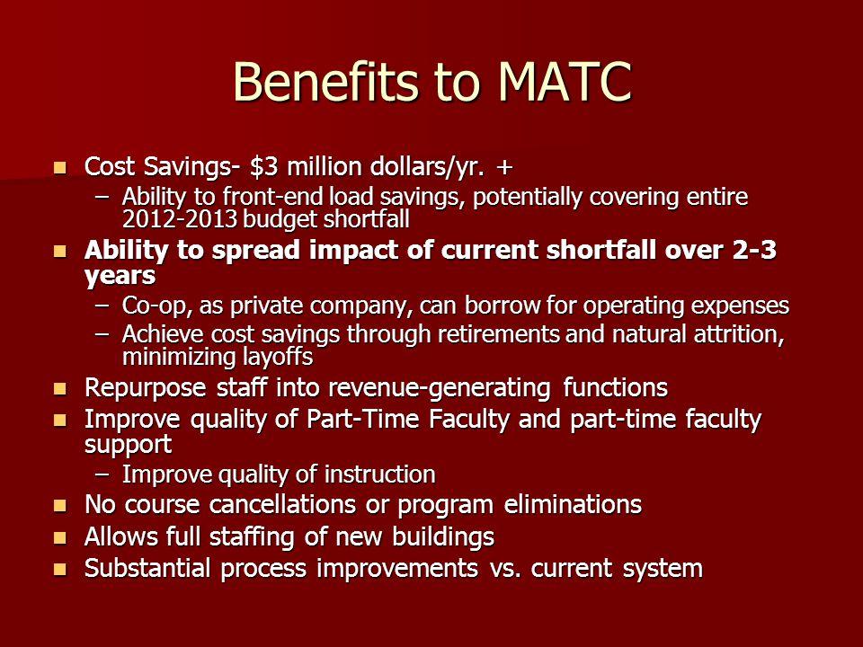 Benefits to MATC Cost Savings- $3 million dollars/yr.
